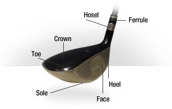 Những thuật ngữ kĩ thuật cơ bản trong golf