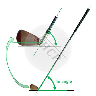 Lie Angle của gậy là gì?
