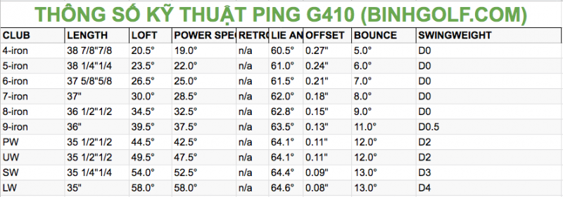 Bộ Gậy Golf Iron Ping G410 Shaft R (graphite) Thông số kỹ thuật Screenshot - 2019-04-05T163122.498