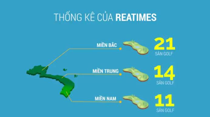 Công nghệ đang dần thay đổi cục diện làng Golf Việt