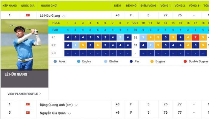 Giải Golf 2019 VCPG Tour Đà Lạt: Vòng 2 Golfer Đặng Quang Anh và Lê Hữu Giang đồng dẫn đầu