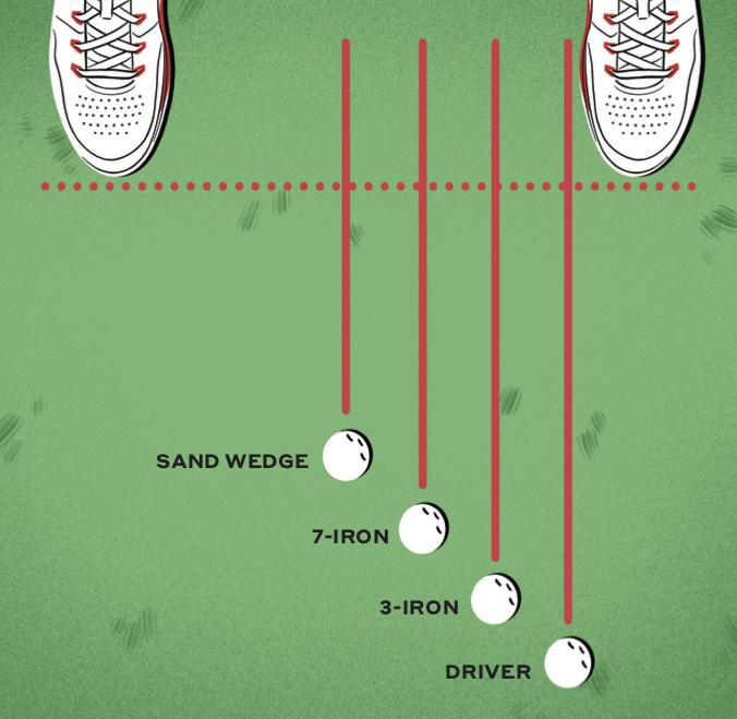 Hướng dẫn cách đặt bóng gôn (golf) đúng vị trí với mọi loại gậy golf