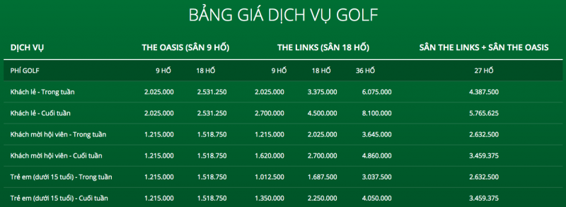 Bảng Giá Sân Gôn KN Golf Links – Cam Ranh Khánh Hoà
