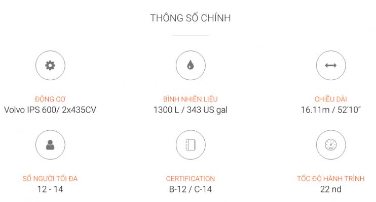 Du Thuyền Hạng Sang PRESTIGE 520 Giá Bao Nhiêu?
